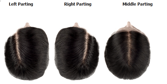parting hair direction